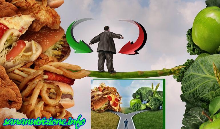 Obesità  Diabete Mellito come mai.